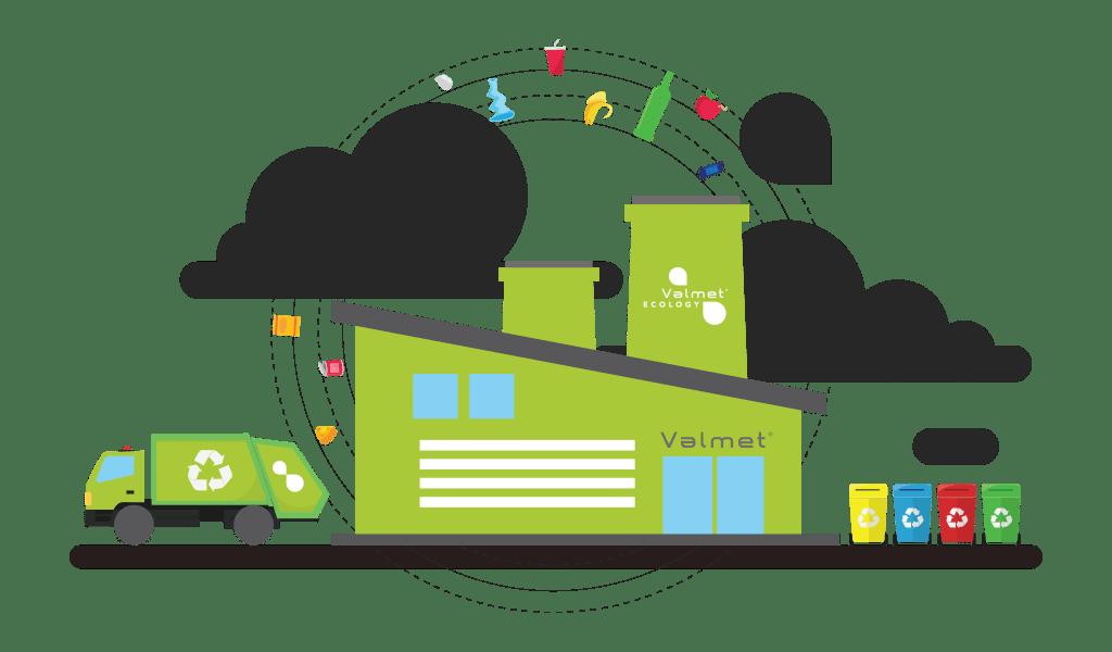 smaltimento_rifiuti_ecology
